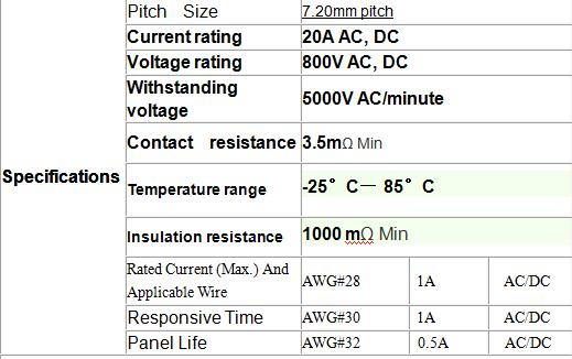 Beautiful current rating of wire image collection schematic pitch 720mm wire to wire battery terminal connector fmale or male greentooth Gallery